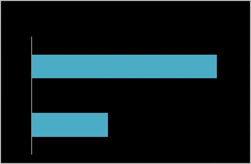 button-only@2x 派遣社員で有給が取りづらい時の対処法9選…退職や派遣先変更も視野に入れよう